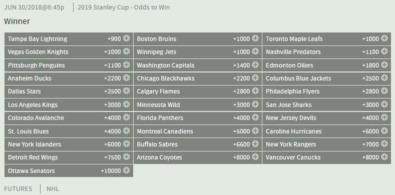 Vegas bets on stanley cup nfl sports betting partnership