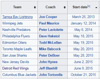 longest-tenured-coach.png