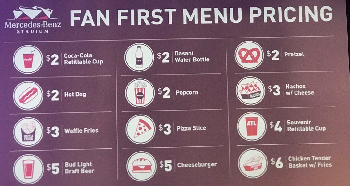 Atlanta 39 s 39 fan first 39 concession prices will make anyone for Mercedes benz stadium suite prices