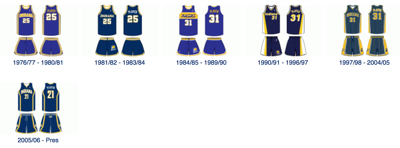lowest price 866c9 cf0dc Pacers unveil sharp new Nike jerseys that feature some ...